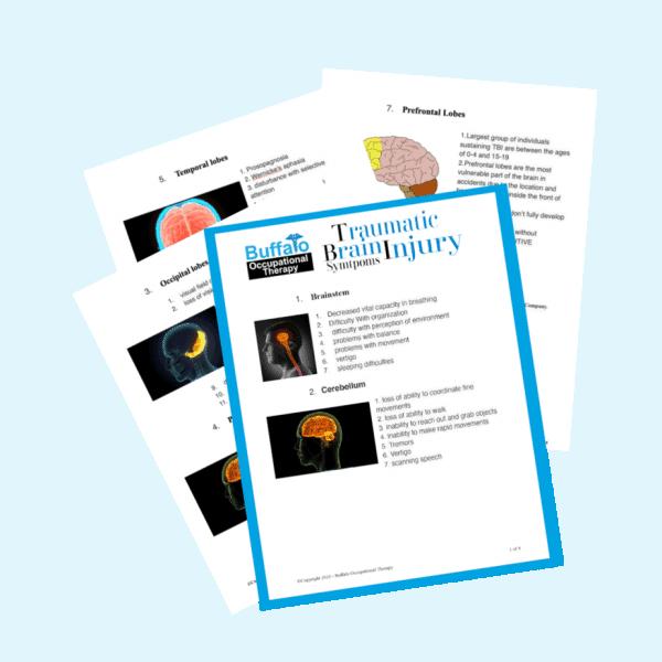 Traumatic Brain Injury Symptoms by Location Printable